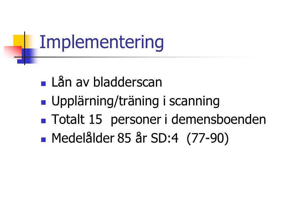 Implementering Lån av bladderscan Upplärning/träning i scanning