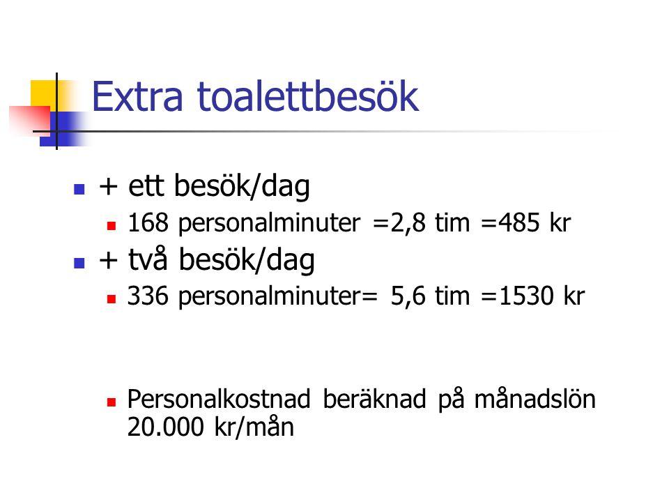 Extra toalettbesök + ett besök/dag + två besök/dag