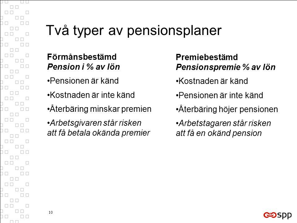 Två typer av pensionsplaner
