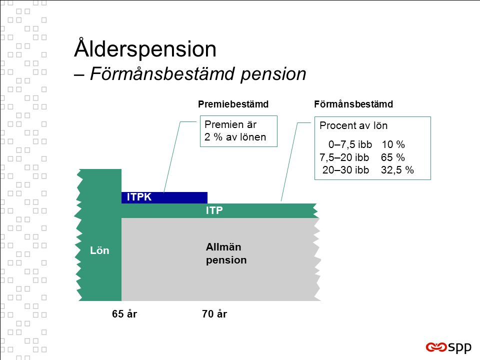 Ålderspension – Förmånsbestämd pension Allmän pension
