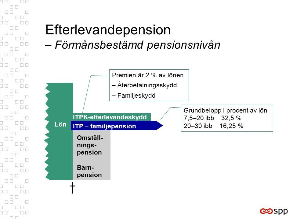Efterlevandepension – Förmånsbestämd pensionsnivån