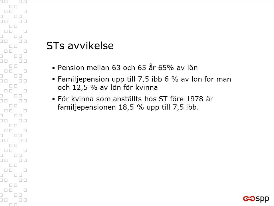 STs avvikelse Pension mellan 63 och 65 år 65% av lön