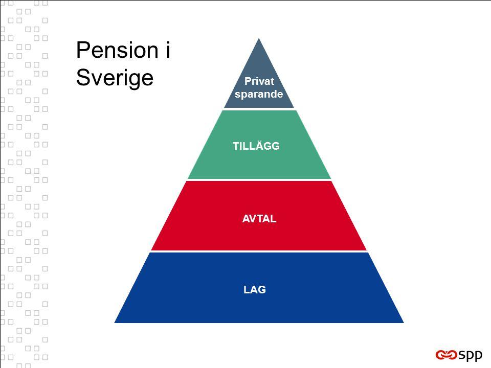 Pension i Sverige Privat sparande TILLÄGG AVTAL LAG 2
