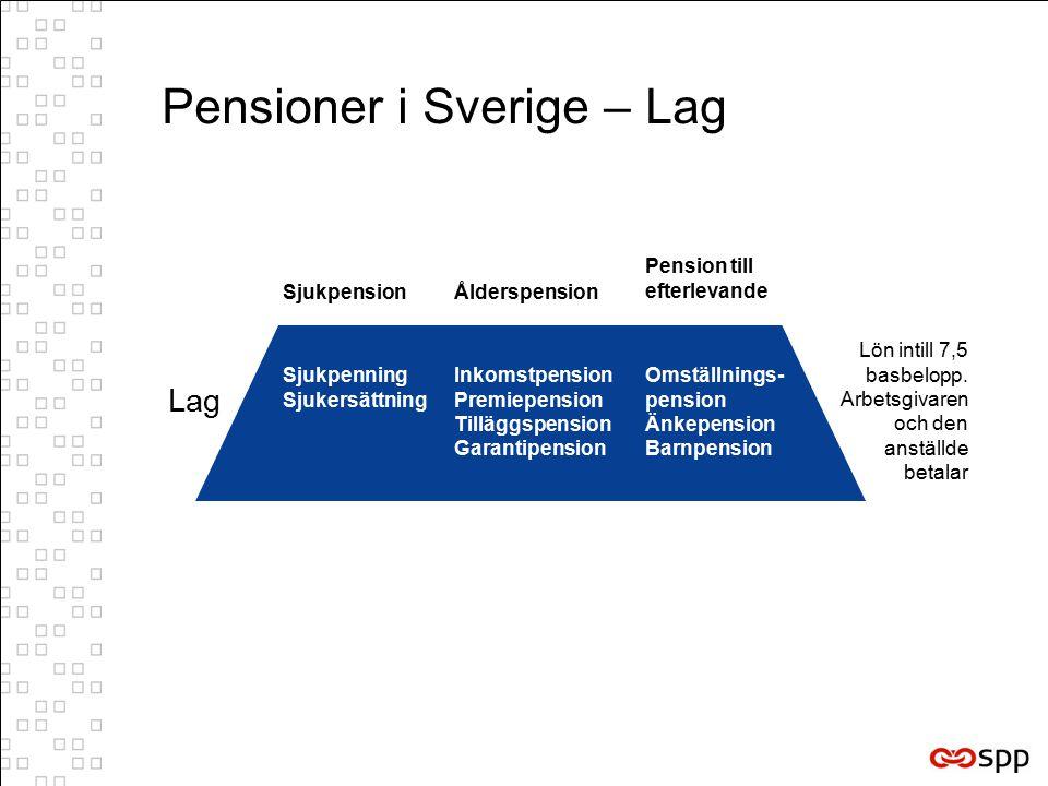 Pensioner i Sverige – Lag