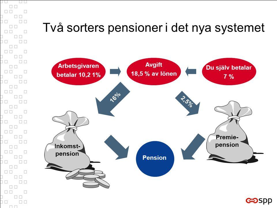 Två sorters pensioner i det nya systemet