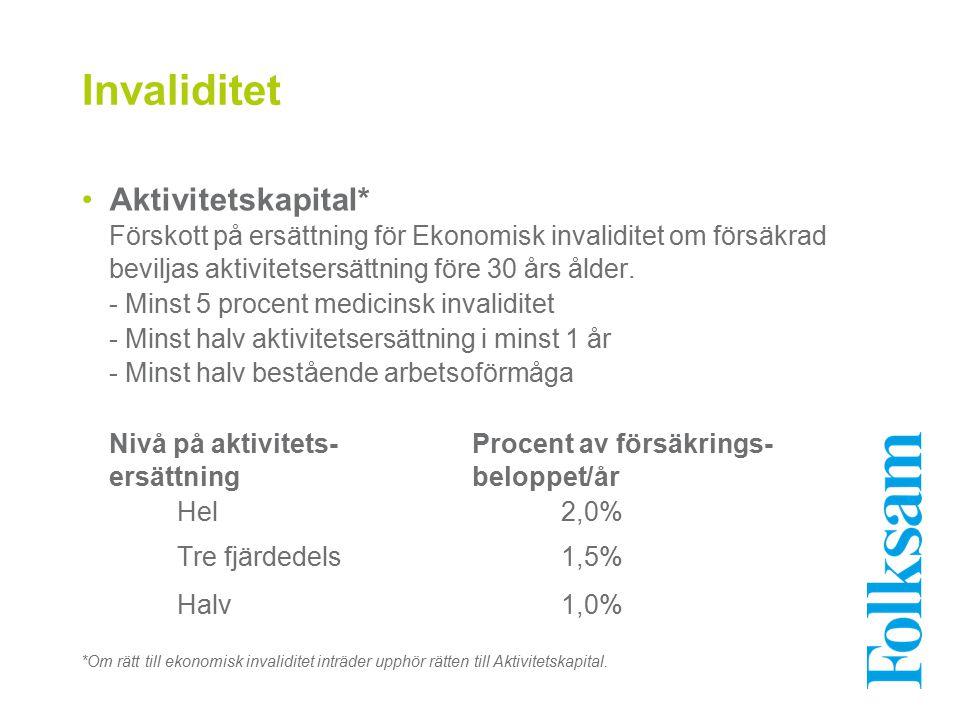 Invaliditet Aktivitetskapital*