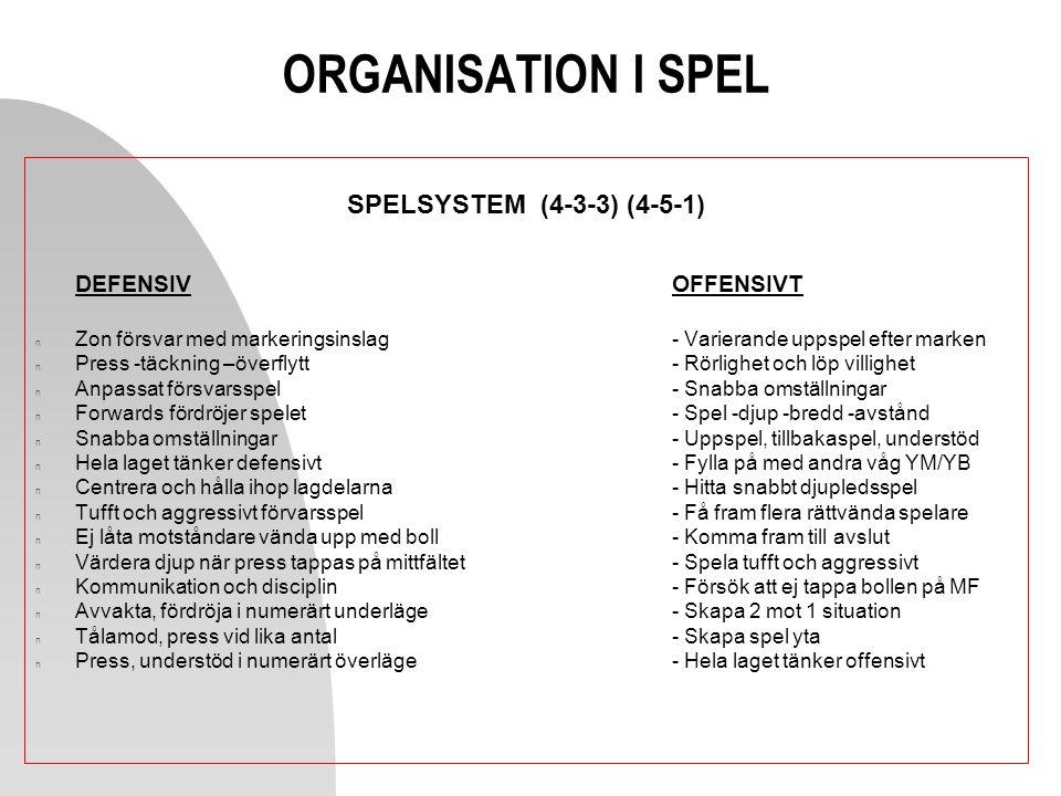 ORGANISATION I SPEL SPELSYSTEM (4-3-3) (4-5-1) DEFENSIV OFFENSIVT