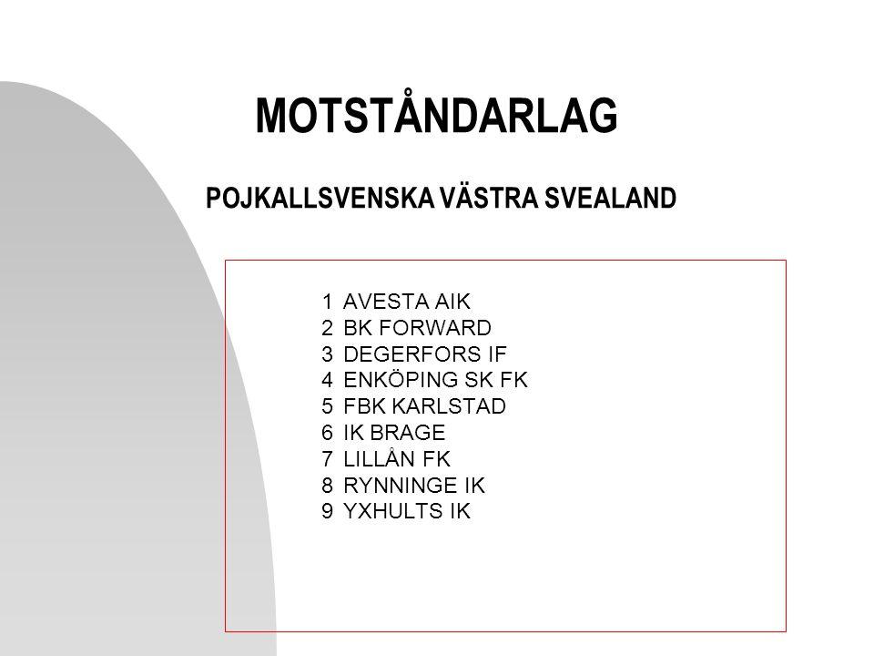 MOTSTÅNDARLAG POJKALLSVENSKA VÄSTRA SVEALAND