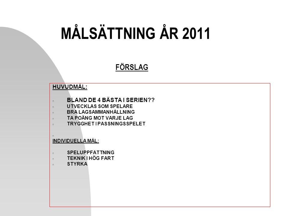 MÅLSÄTTNING ÅR 2011 FÖRSLAG HUVUDMÅL: BLAND DE 4 BÄSTA I SERIEN