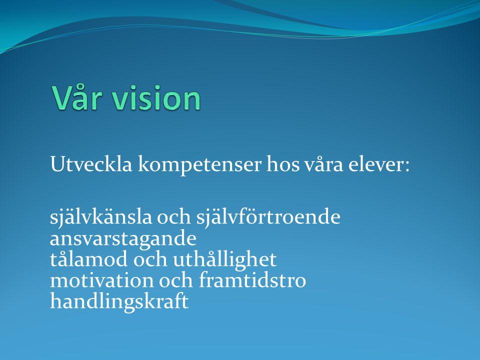 Vår vision Utveckla kompetenser hos våra elever: