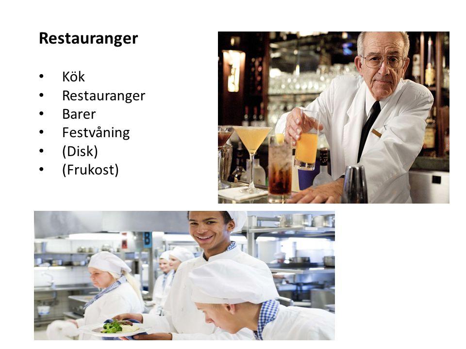 Restauranger Kök Barer Festvåning (Disk) (Frukost)
