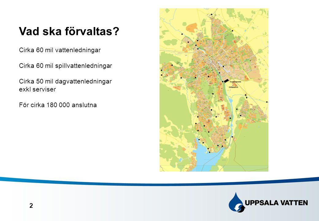 Vad ska förvaltas Cirka 60 mil vattenledningar
