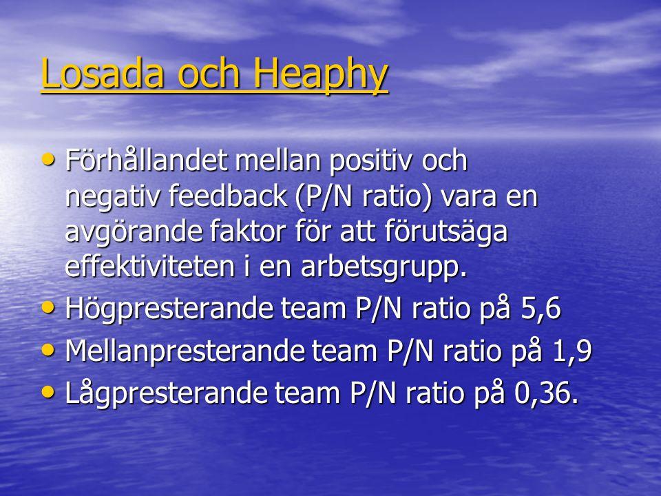 Losada och Heaphy