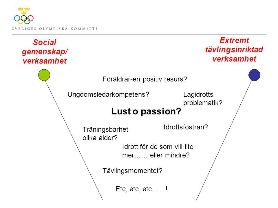 Extremt tävlingsinriktad verksamhet Social gemenskap/ verksamhet