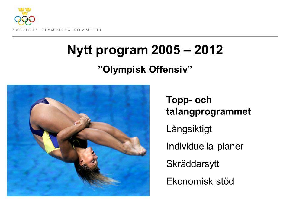Nytt program 2005 – 2012 Olympisk Offensiv