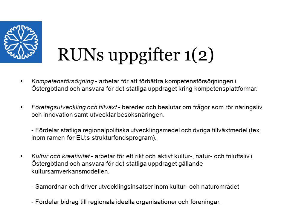 RUNs uppgifter 1(2)