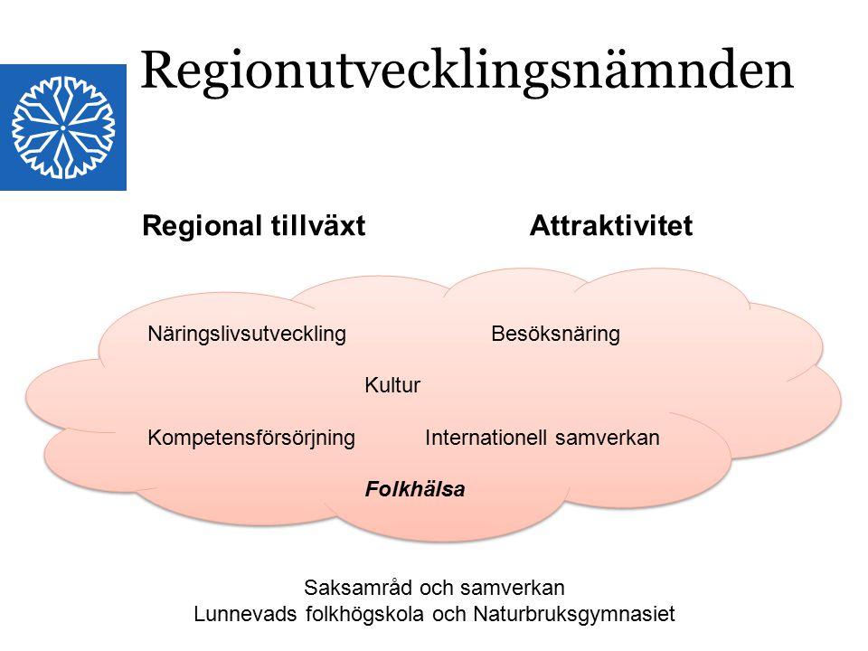 Regionutvecklingsnämnden