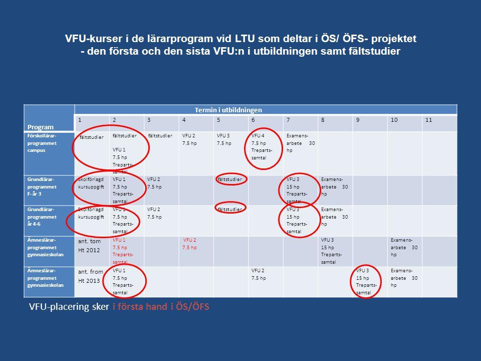 VFU-placering sker i första hand i ÖS/ÖFS