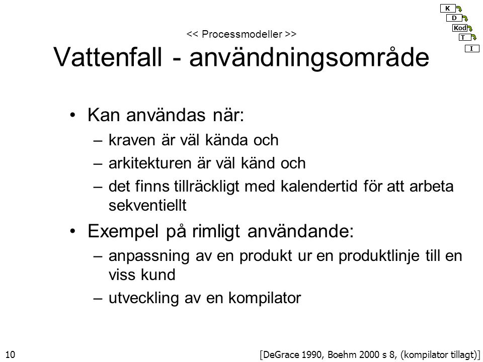 << Processmodeller >> Vattenfall - användningsområde