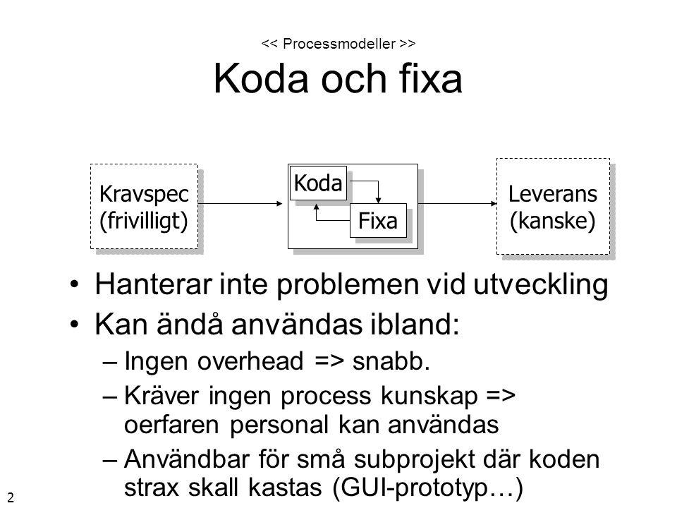 << Processmodeller >> Koda och fixa