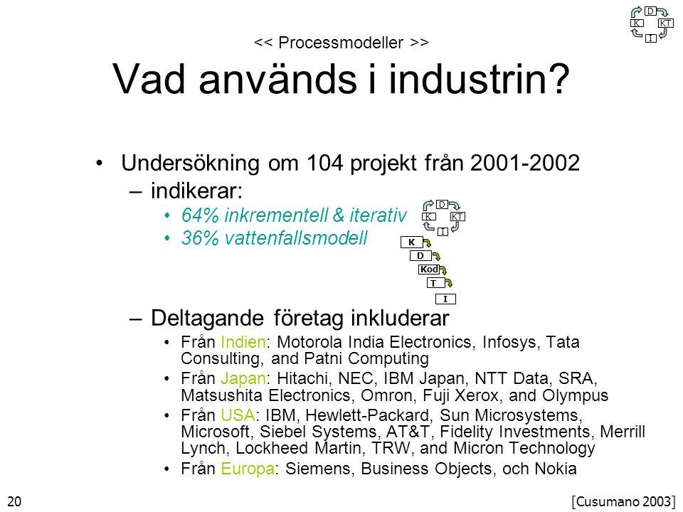 << Processmodeller >> Vad används i industrin