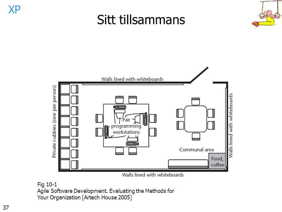 Sitt tillsammans XP Fig 10-1