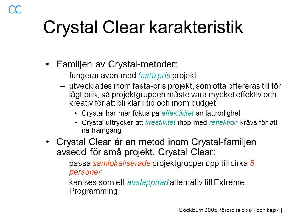Crystal Clear karakteristik