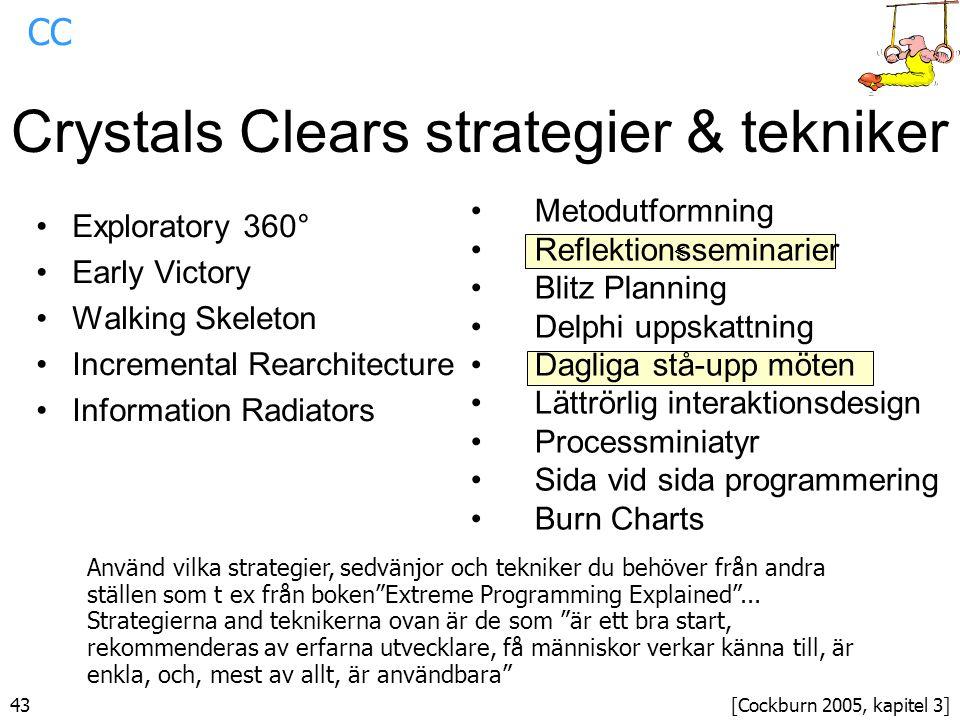 Crystals Clears strategier & tekniker