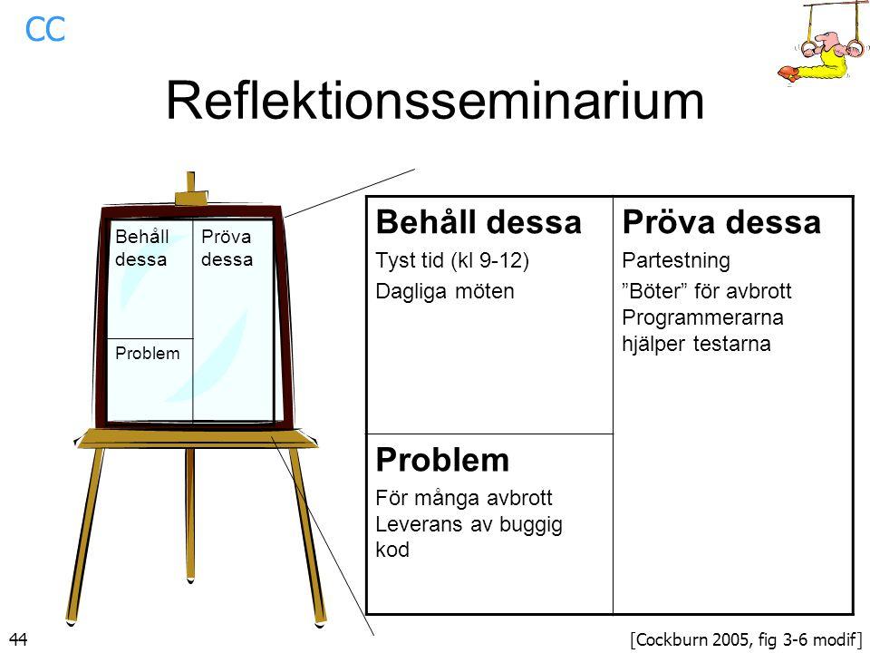 Reflektionsseminarium