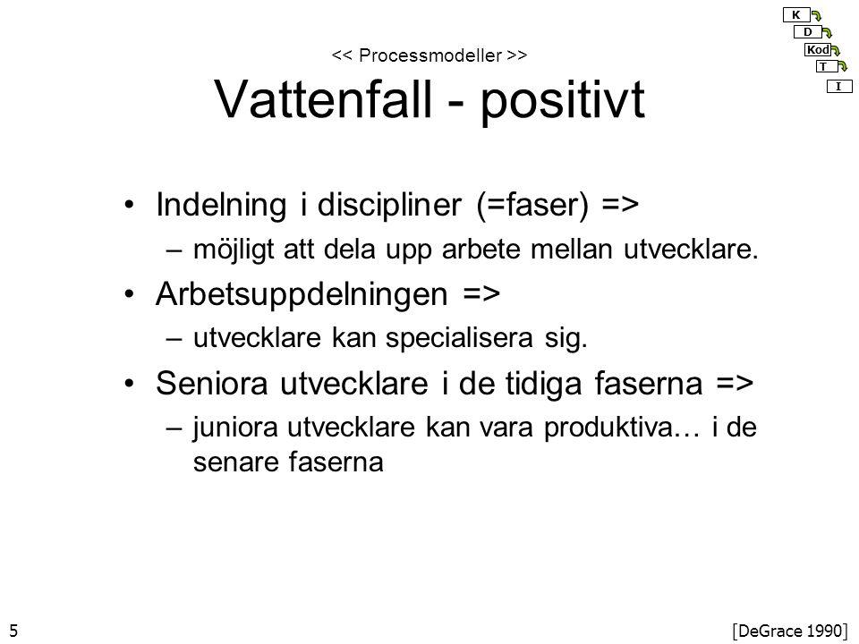 << Processmodeller >> Vattenfall - positivt