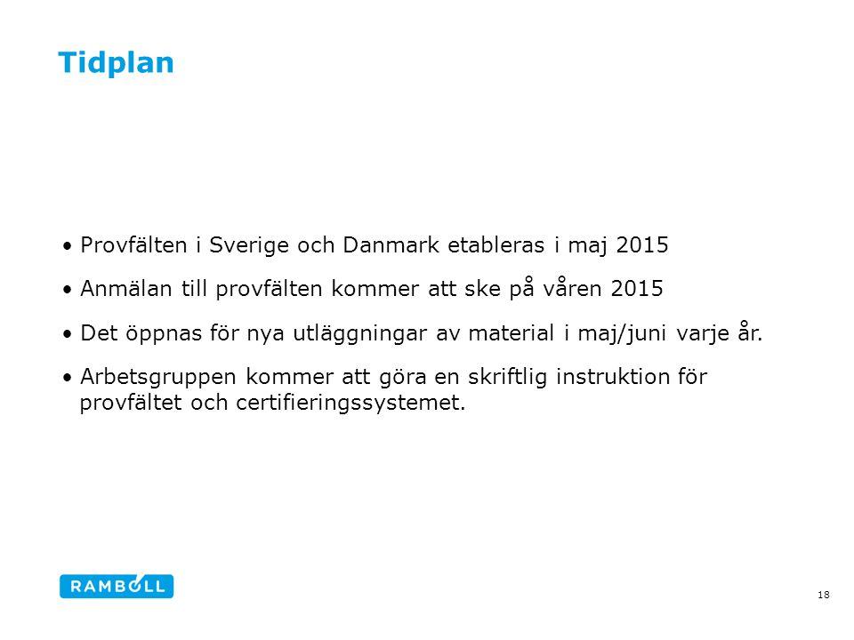 Tidplan Provfälten i Sverige och Danmark etableras i maj 2015