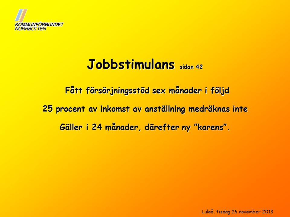 Jobbstimulans sidan 42 Fått försörjningsstöd sex månader i följd