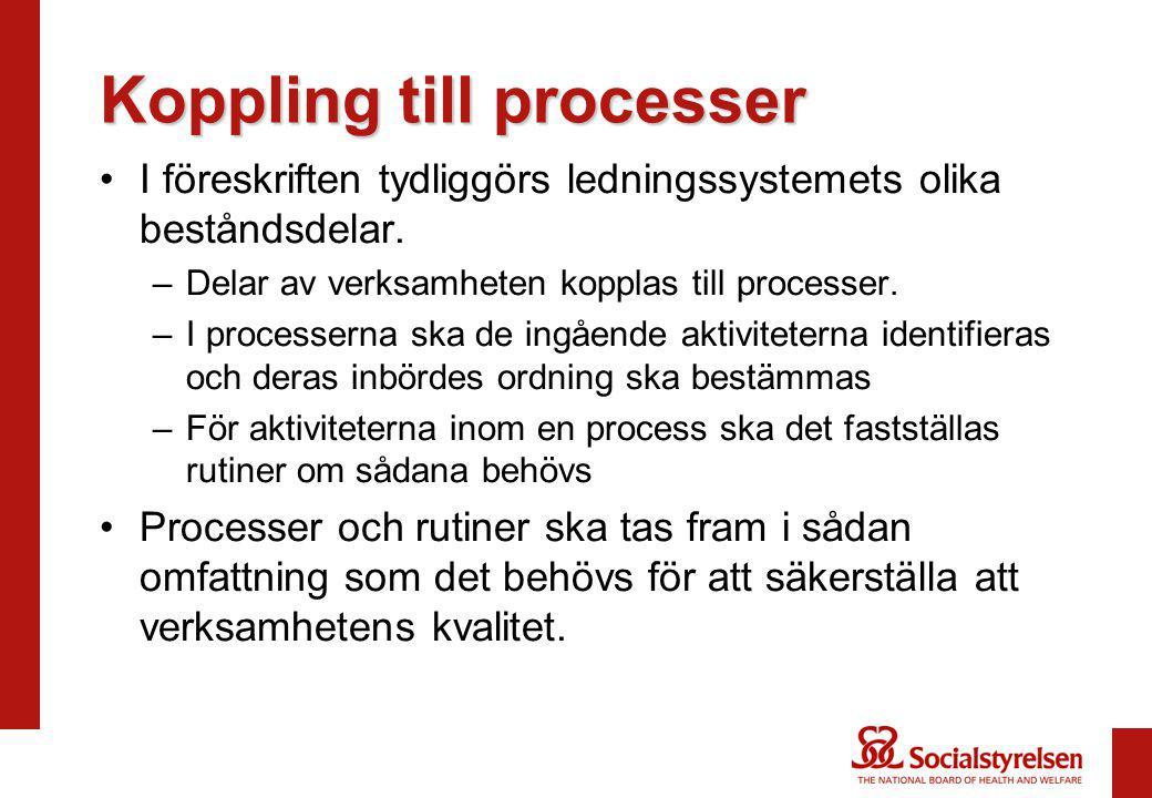 Koppling till processer