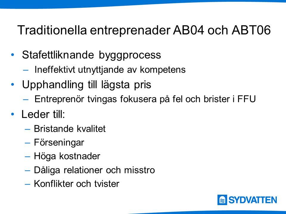 Traditionella entreprenader AB04 och ABT06