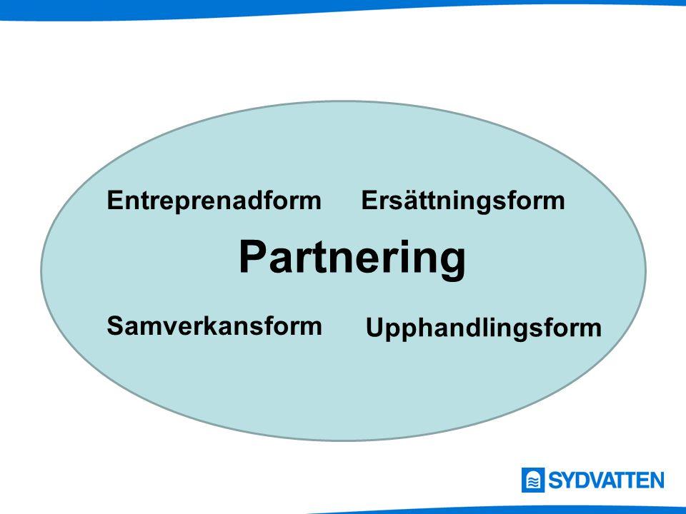 Partnering Entreprenadform Ersättningsform Samverkansform