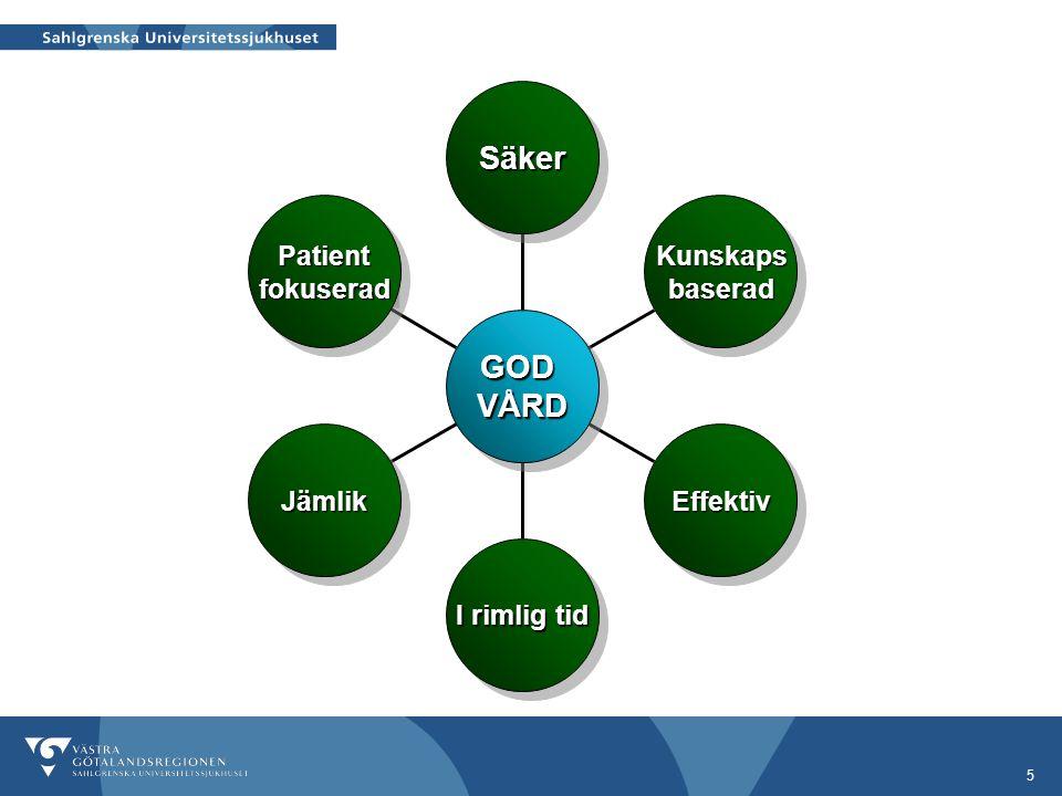 Säker GOD VÅRD Patient fokuserad Jämlik I rimlig tid Effektiv Kunskaps