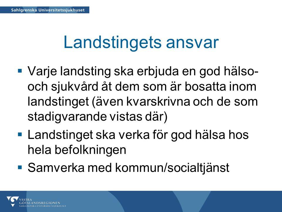 Landstingets ansvar