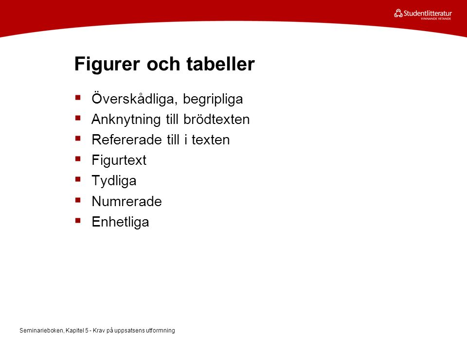 Figurer och tabeller Överskådliga, begripliga