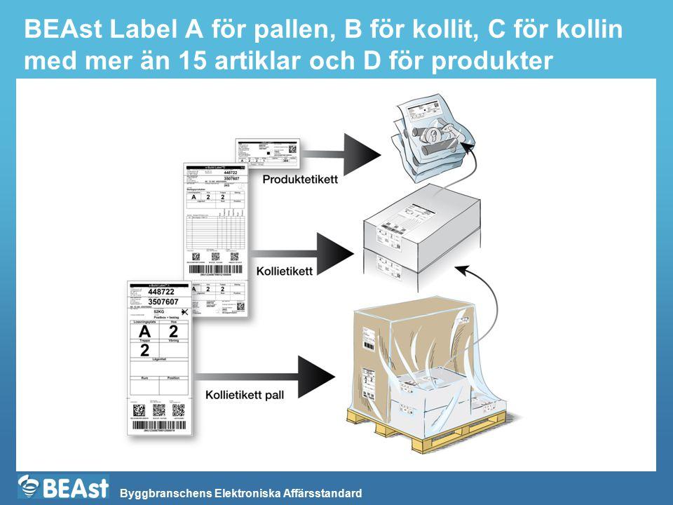 BEAst Label A för pallen, B för kollit, C för kollin med mer än 15 artiklar och D för produkter