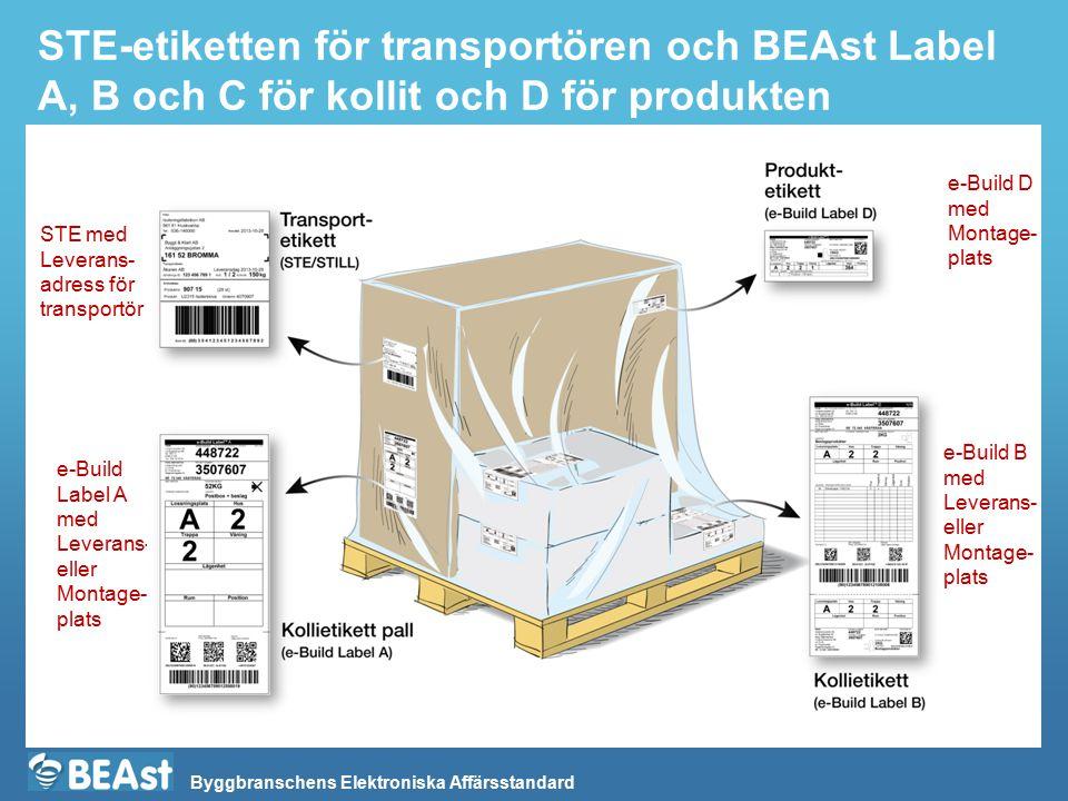 STE-etiketten för transportören och BEAst Label A, B och C för kollit och D för produkten