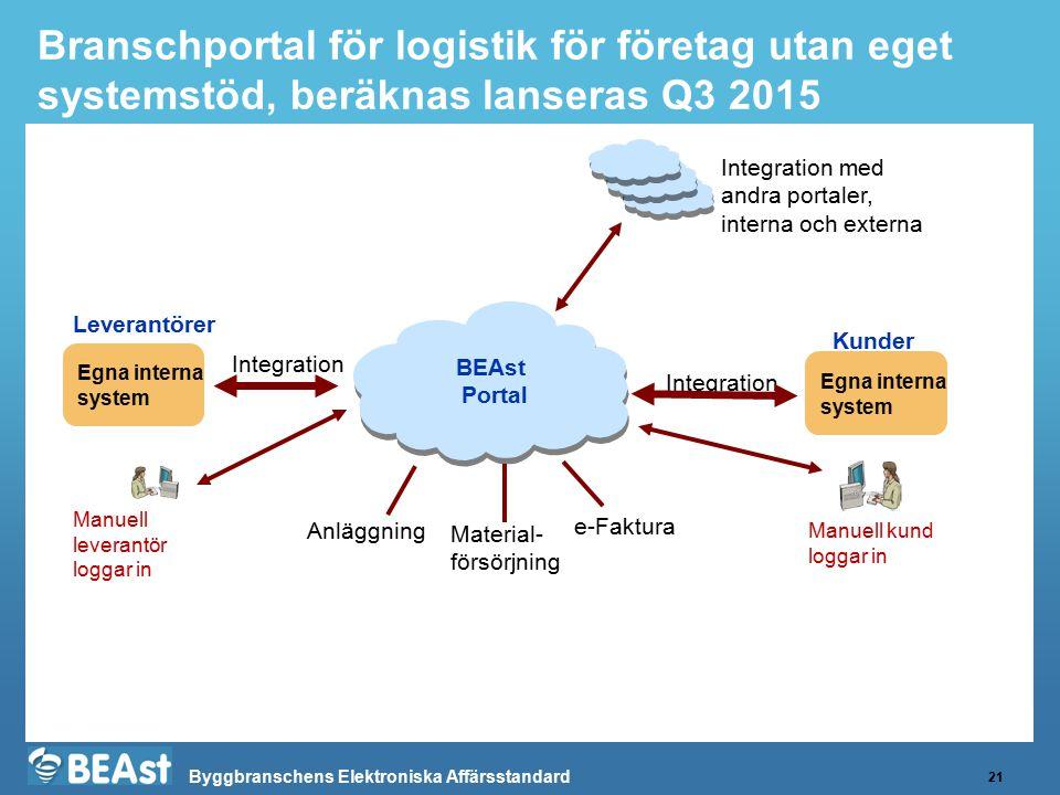 Branschportal för logistik för företag utan eget systemstöd, beräknas lanseras Q3 2015