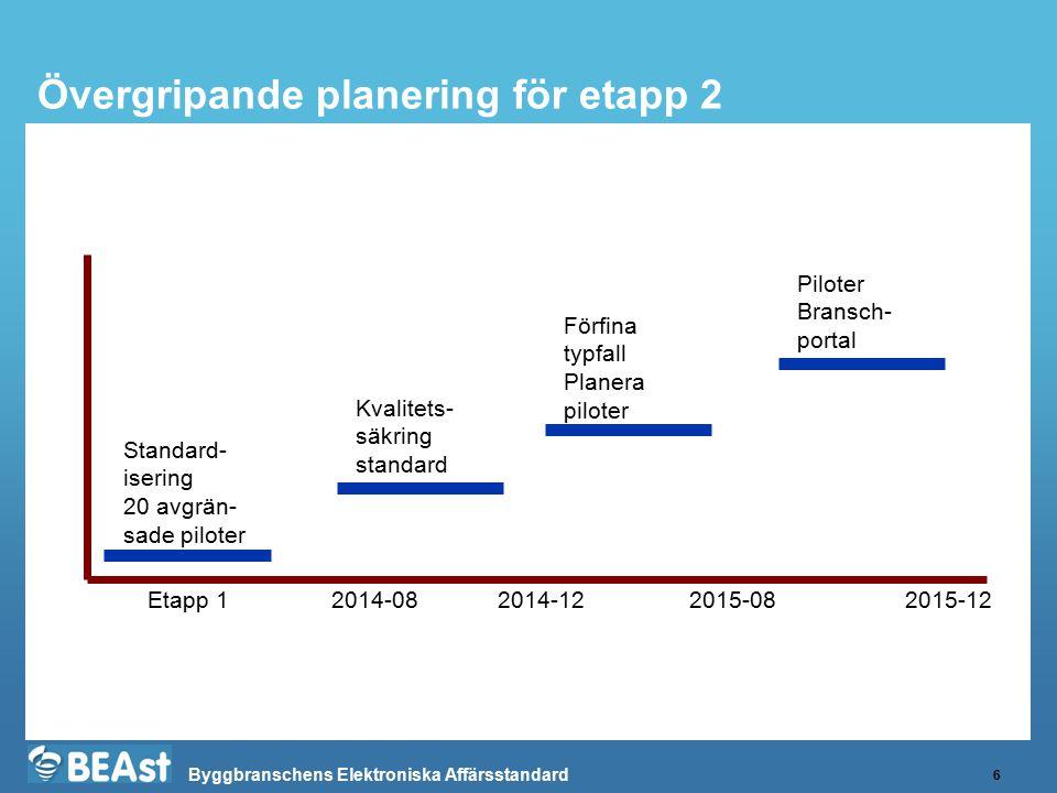 Övergripande planering för etapp 2