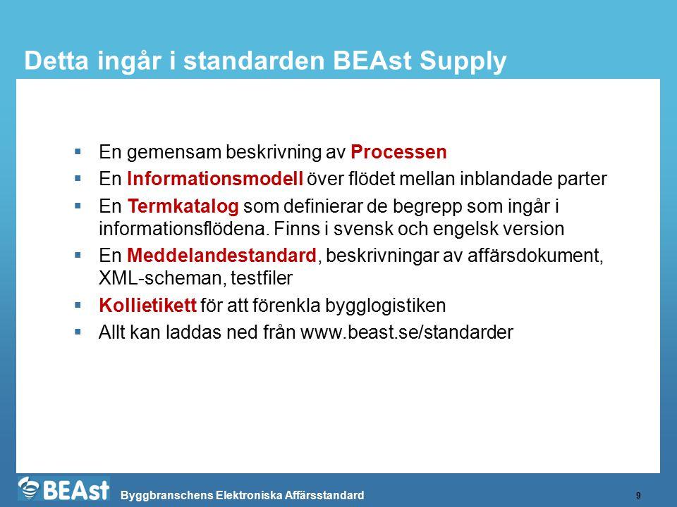 Detta ingår i standarden BEAst Supply