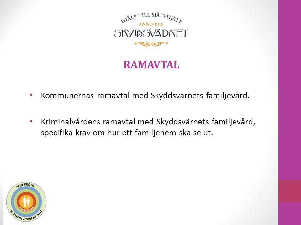 RAMAVTAL Kommunernas ramavtal med Skyddsvärnets familjevård.
