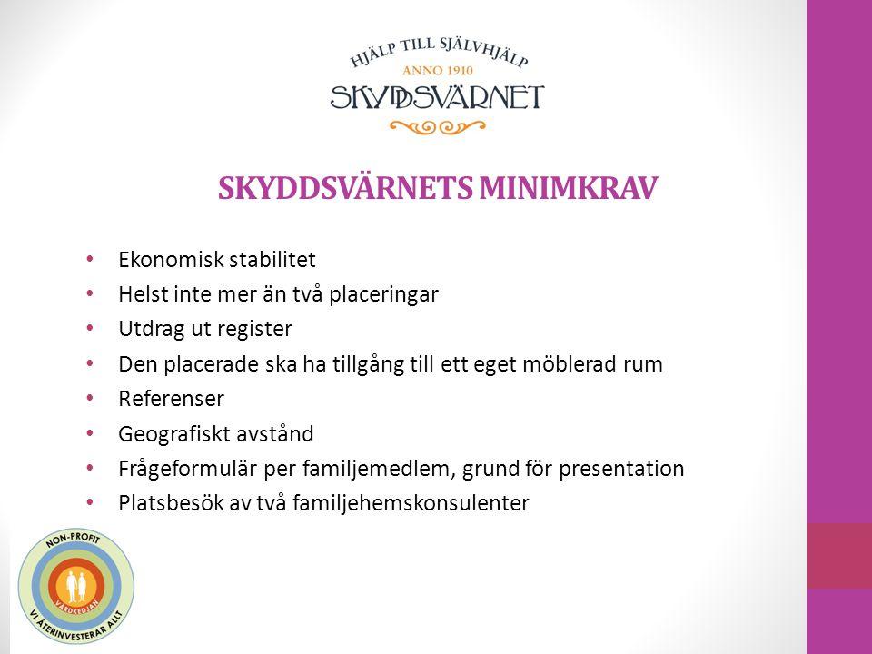 SKYDDSVÄRNETS MINIMKRAV
