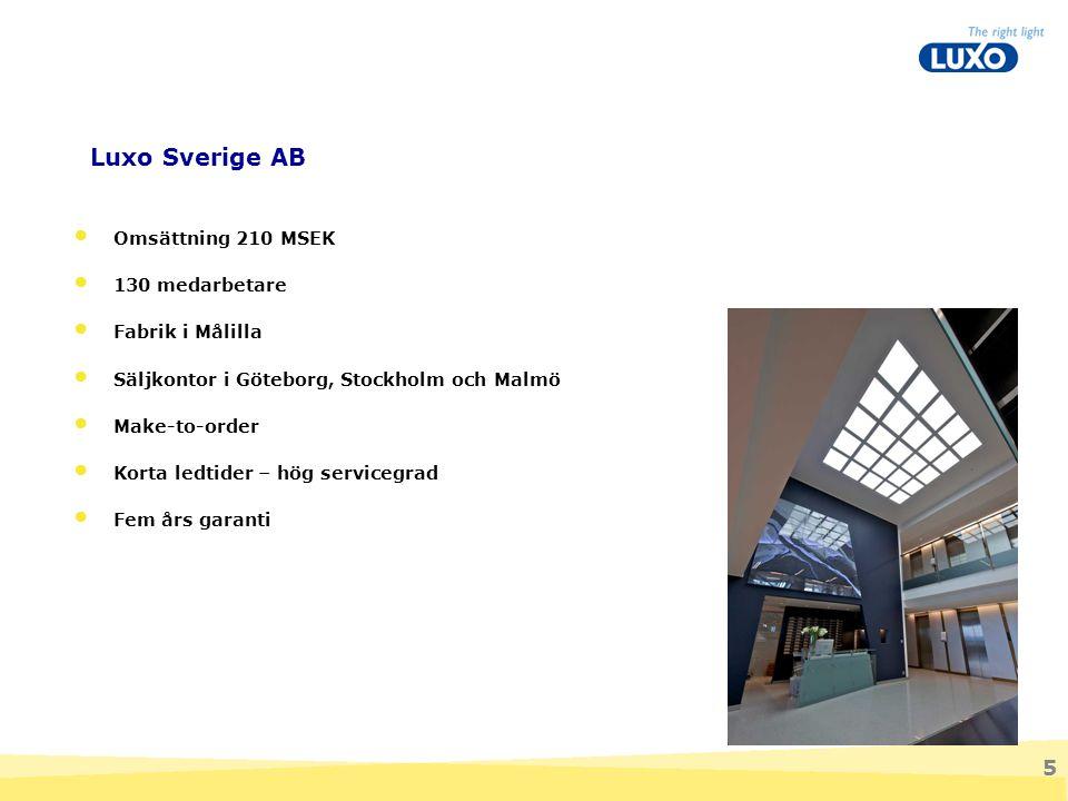 Luxo Sverige AB Omsättning 210 MSEK 130 medarbetare Fabrik i Målilla
