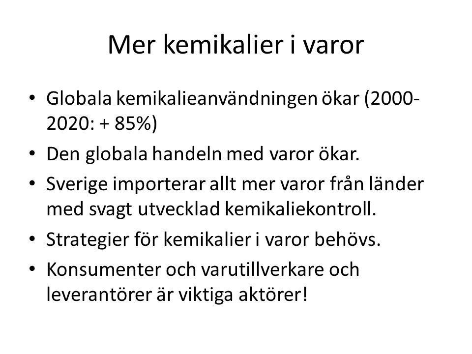 Mer kemikalier i varor Globala kemikalieanvändningen ökar (2000- 2020: + 85%) Den globala handeln med varor ökar.