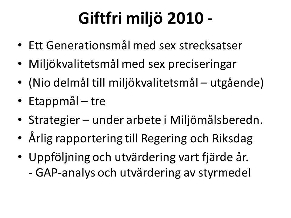 Giftfri miljö 2010 - Ett Generationsmål med sex strecksatser