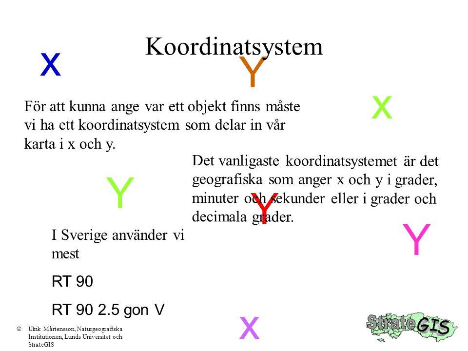 x Y x Y Y Y x Koordinatsystem