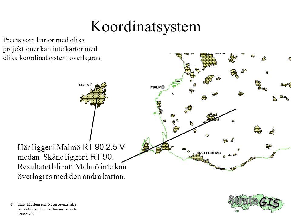 Koordinatsystem Precis som kartor med olika projektioner kan inte kartor med olika koordinatsystem överlagras.